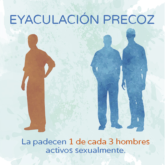 Eyaculación Precoz | Boston Medical Group España