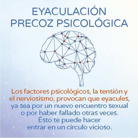 Eyaculación Precoz Psicológica Boston Medical Group España